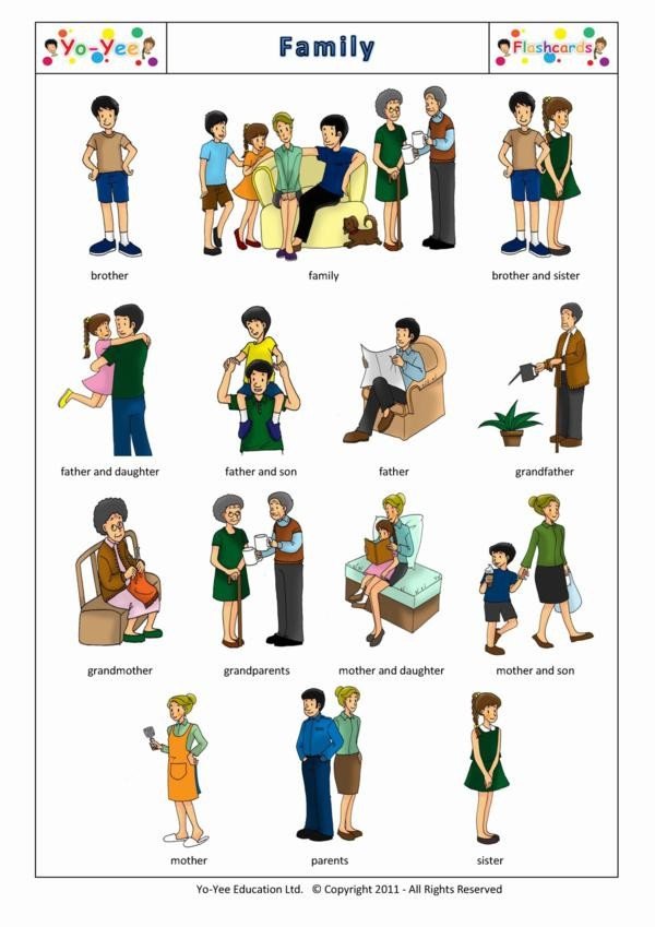 how to say family members in spanish