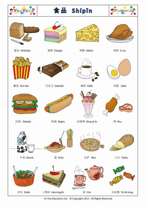German food words images for Cuisine names