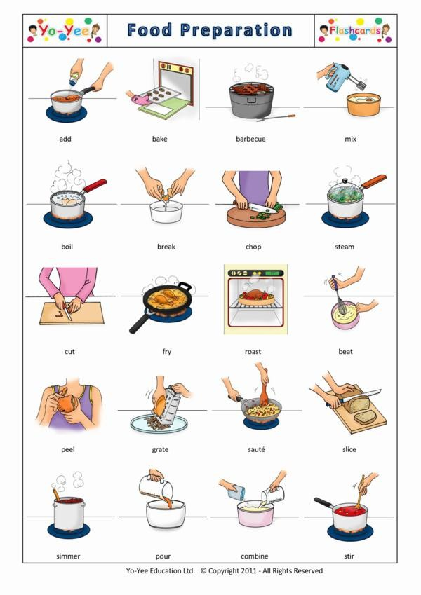 Food Preparation And Cooking Flashcards For Kids