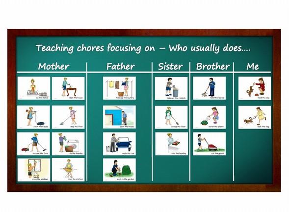 Flashcards Teaching Activities Chores Yo Yee