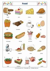 Die Lebensmittel