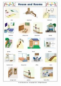 Räume im Haus