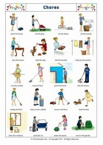 Die Hausarbeit